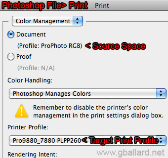 Above Screenshot Shows Photoshops File Print Color Management Document Source Profile And Target Destination Printer If Untagged Is Noted In